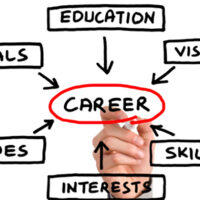 October 2020 – Exploring Your Career Path